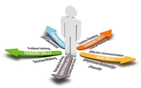 Kế hoạch tổ chức các lớp kỹ năng mềm cho sinh viên K1, K2, K3