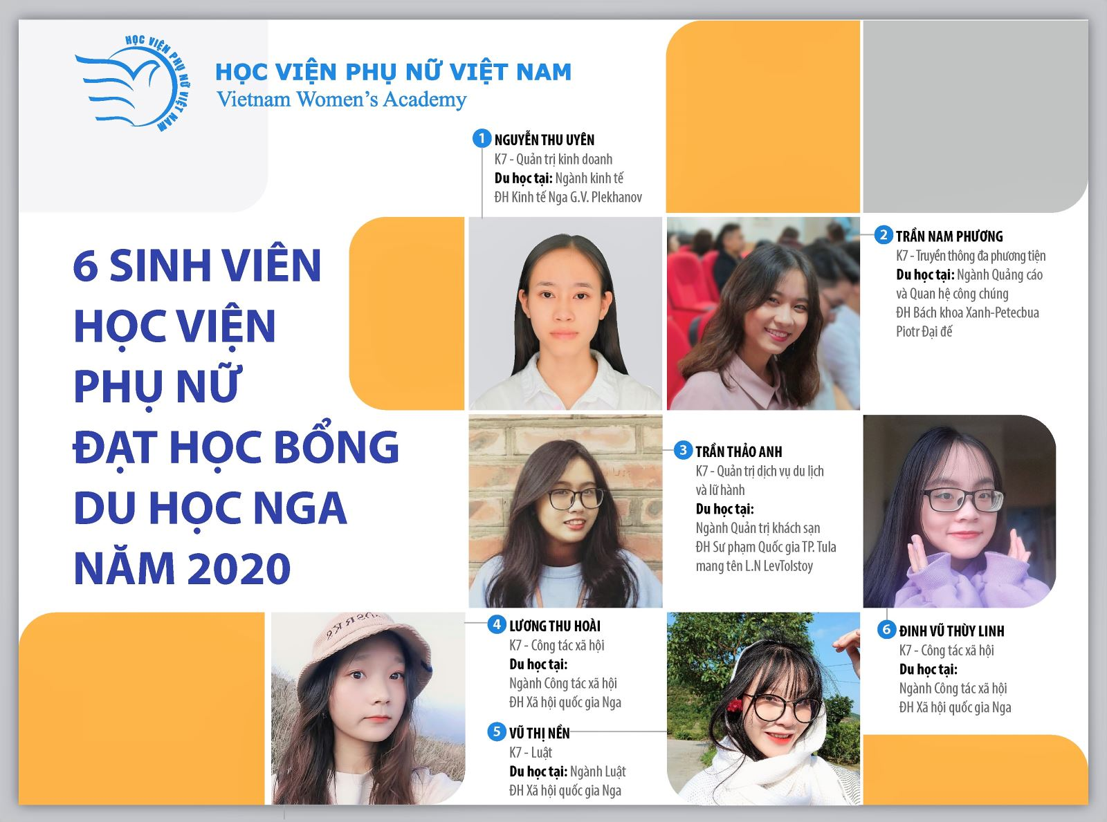 6 SV Học viện Phụ nữ VN đạt học bổng du học Nga