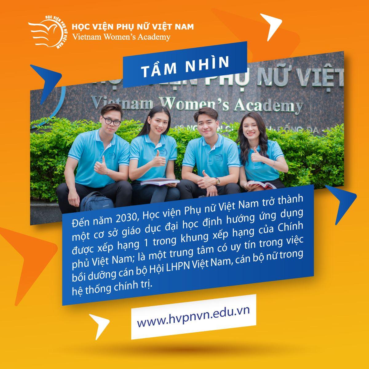 Tầm nhìn của Học viện Phụ nữ Việt Nam
