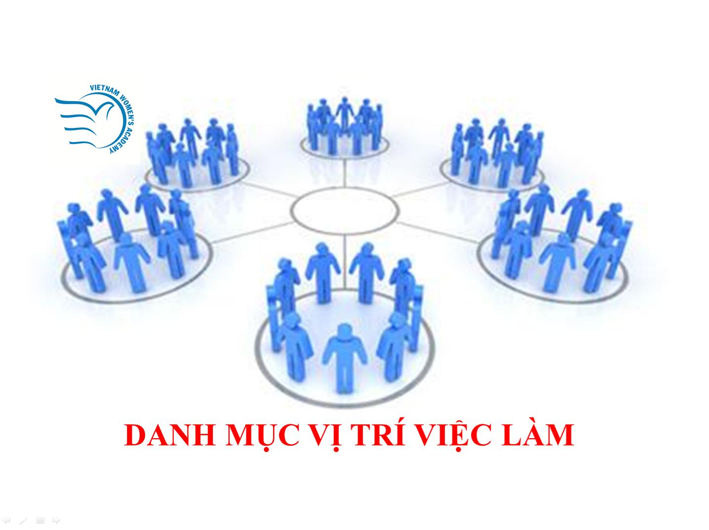 Quyết định phê duyệt danh mục Vị trí việc làm HVPNVN